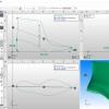 Easylast 3D Cad/Cam - sviluppo forma con sottopiede costante