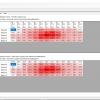 Schermata del Software RS-FeetMeasures - Tabelle di suddivisione e analisi dei dati delle scansioni raccolte