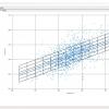 Schermata RS-feetmeasures - grafico raccolta scansioni